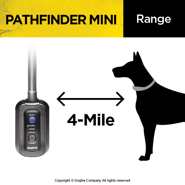 pathfindermini-3